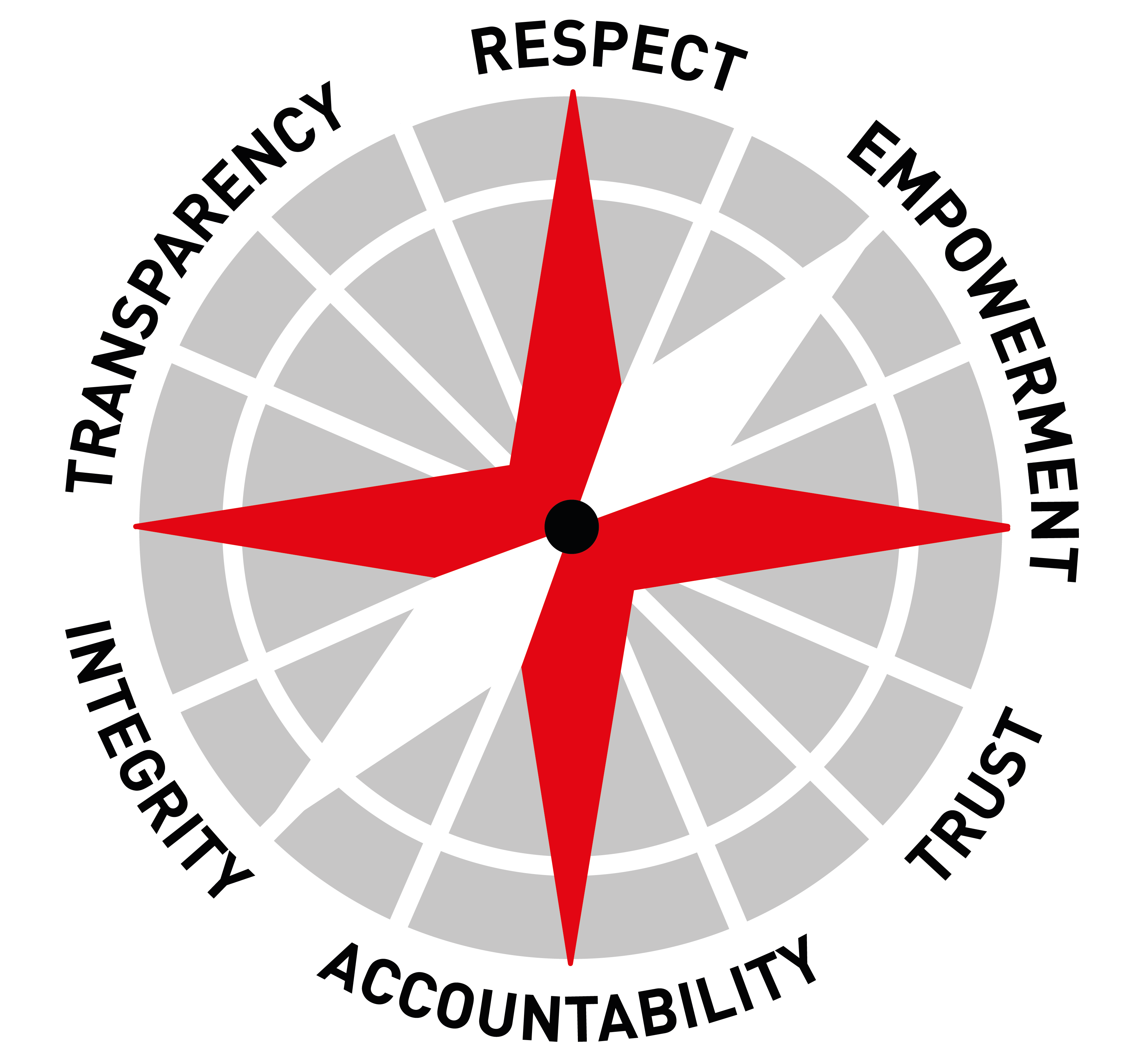MSF Values